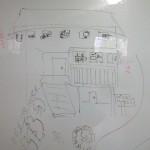 うちのペンション お絵かき部屋の絵